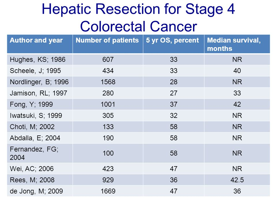 Hepatic Resection for Stage 4 Colorectal Cancer