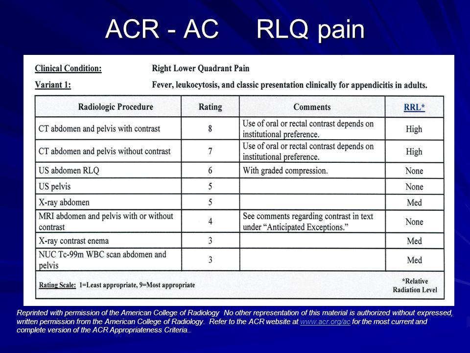 ACR - AC RLQ pain