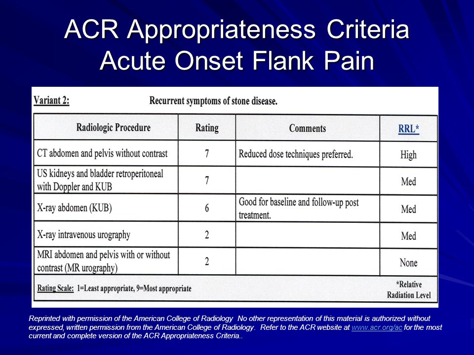 ACR Appropriateness Criteria Acute Onset Flank Pain