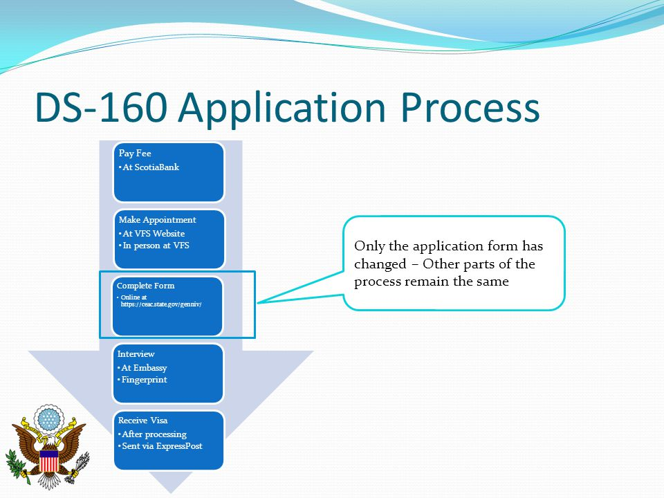 DS-160 Application Process