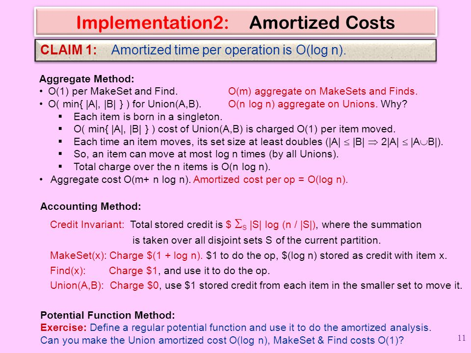 Implementation2: Amortized Costs
