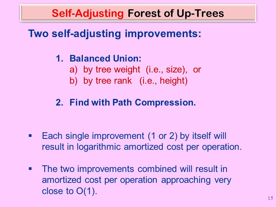 Self-Adjusting Forest of Up-Trees