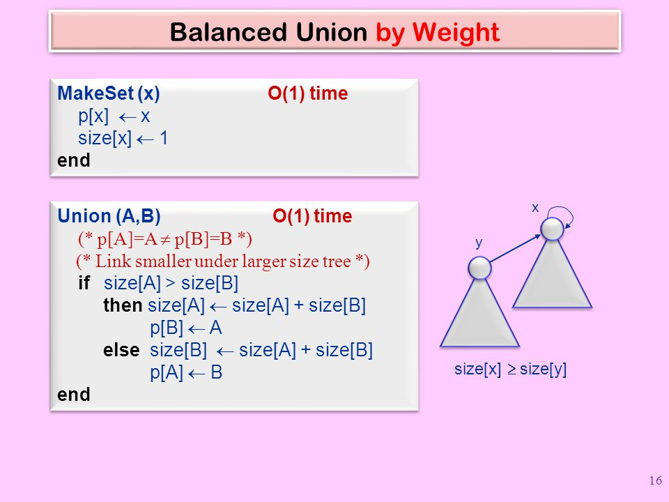 Balanced Union by Weight