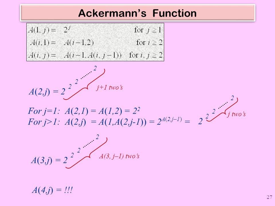 Ackermann's Function A(2,j) = 2 For j=1: A(2,1) = A(1,2) = 22