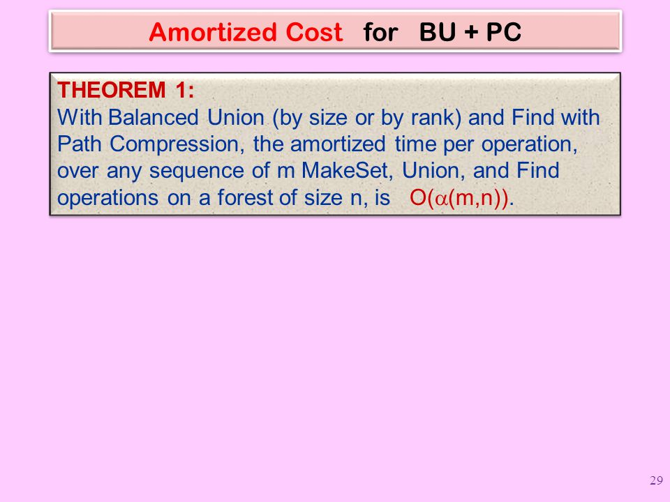 Amortized Cost for BU + PC