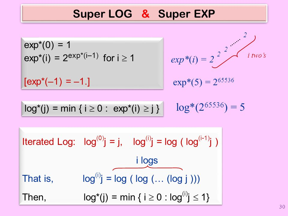 Super LOG & Super EXP log*(265536) = 5 exp*(0) = 1