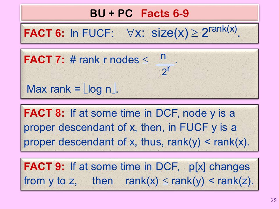 BU + PC Facts 6-9 FACT 6: In FUCF: x: size(x)  2rank(x).