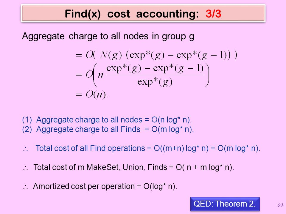 Find(x) cost accounting: 3/3