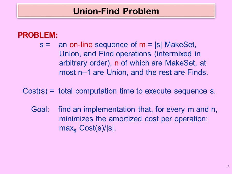 Union-Find Problem PROBLEM: