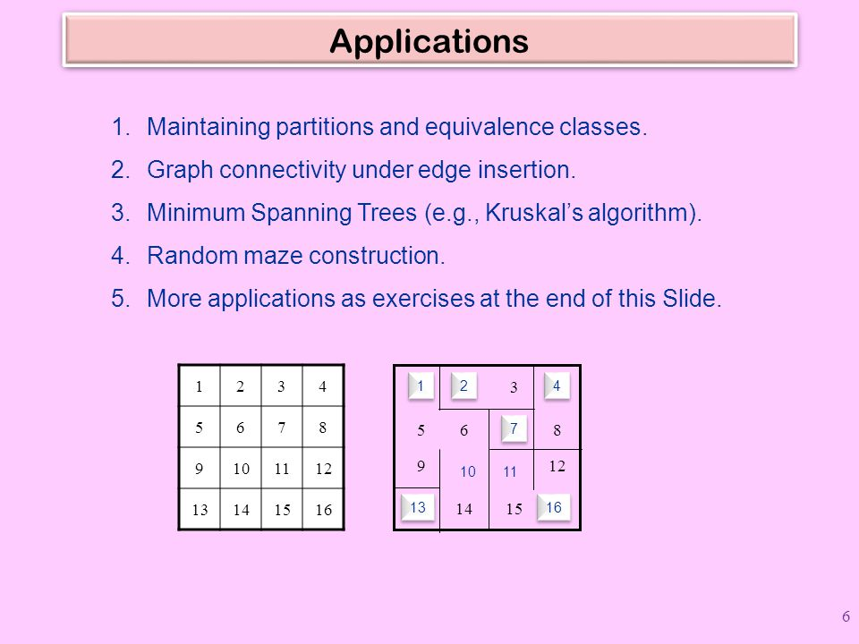 Applications Maintaining partitions and equivalence classes.