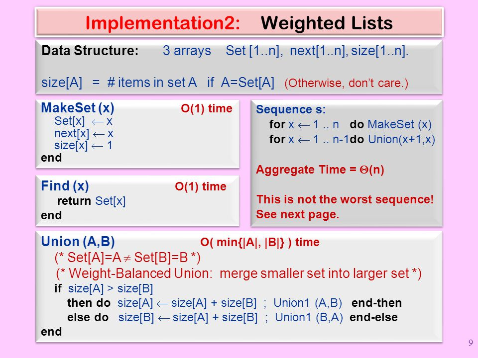 Implementation2: Weighted Lists