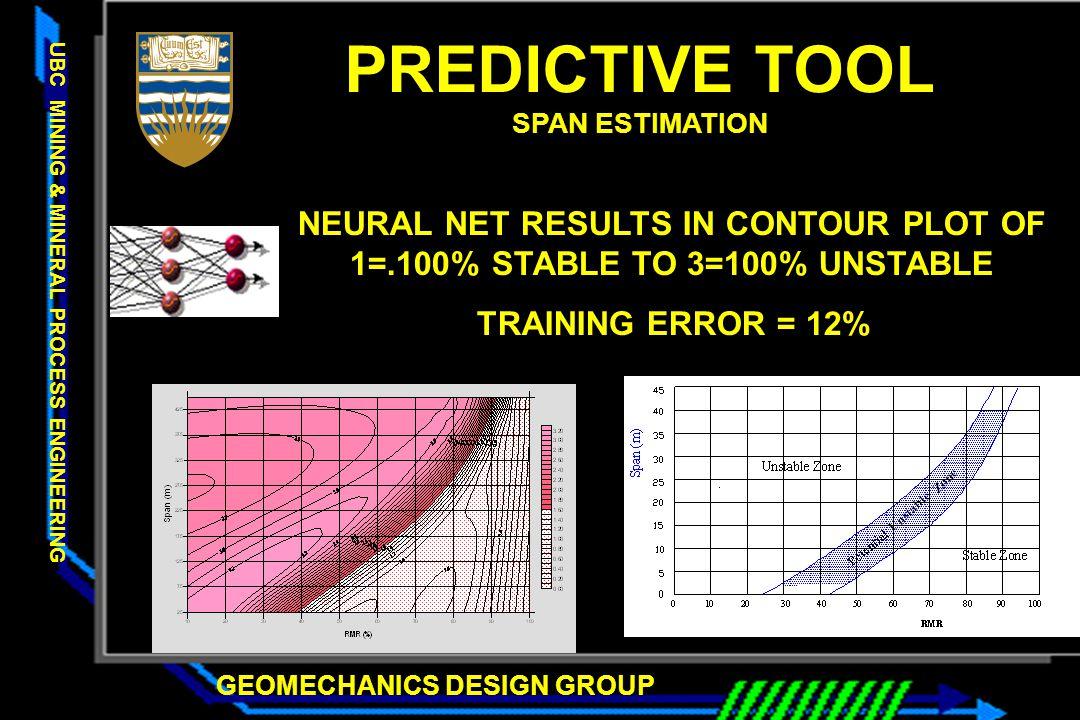 PREDICTIVE TOOL SPAN ESTIMATION