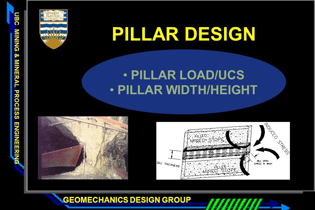 PILLAR DESIGN PILLAR LOAD/UCS PILLAR WIDTH/HEIGHT