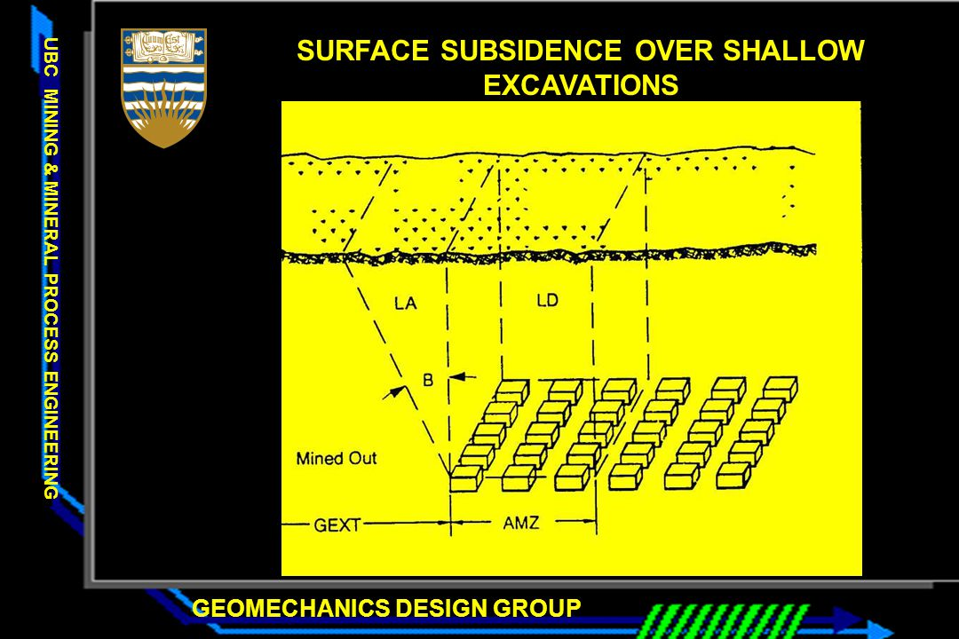SURFACE SUBSIDENCE OVER SHALLOW EXCAVATIONS