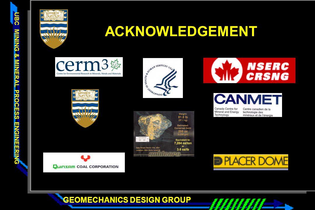 ACKNOWLEDGEMENT NIOSH CERM3
