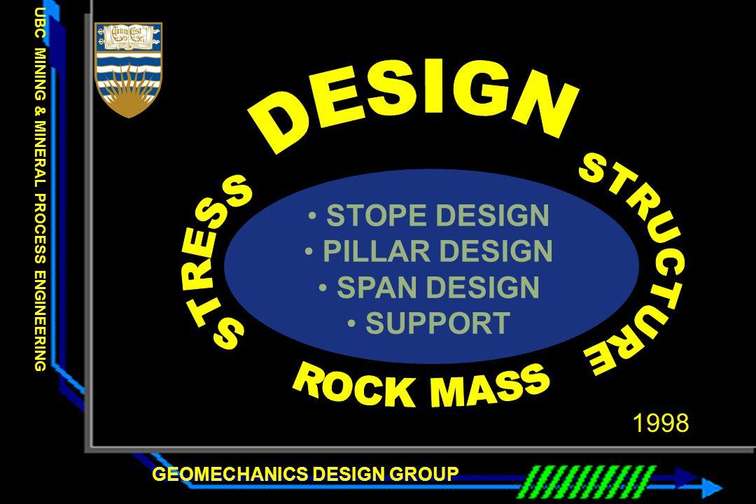 ROCK MASS STOPE DESIGN PILLAR DESIGN SPAN DESIGN SUPPORT STRESS 1998