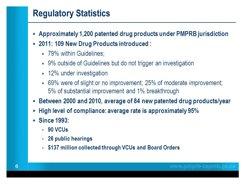 Regulatory Statistics