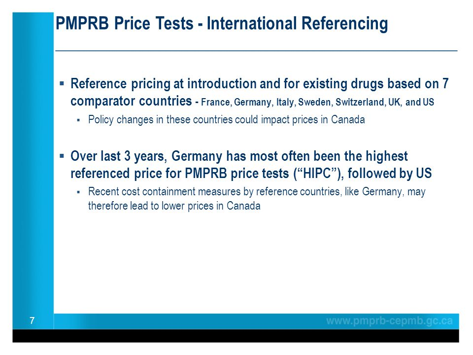 PMPRB Price Tests - International Referencing ________________________________________________