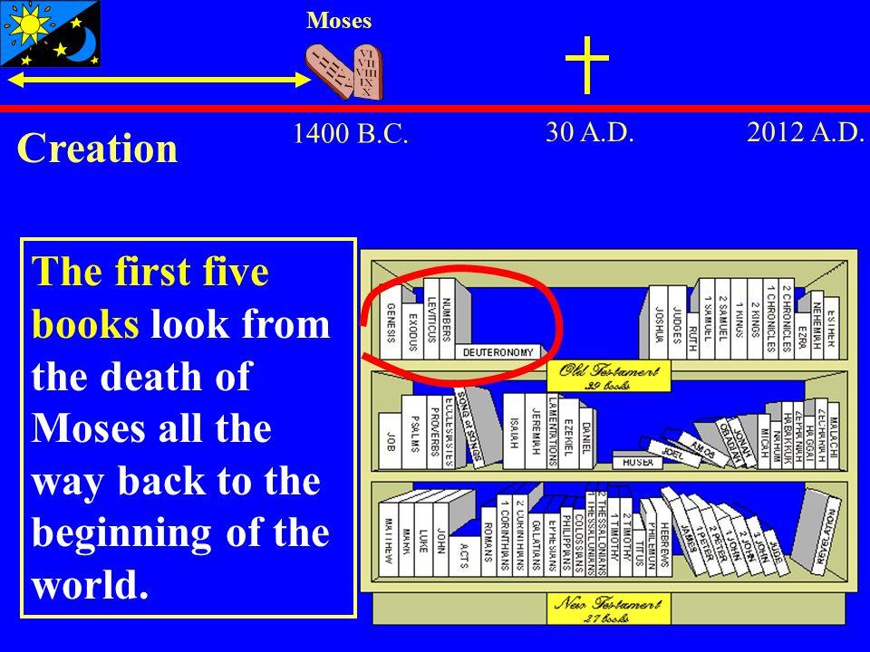 Moses 1400 B.C. 30 A.D. 2012 A.D. Creation.