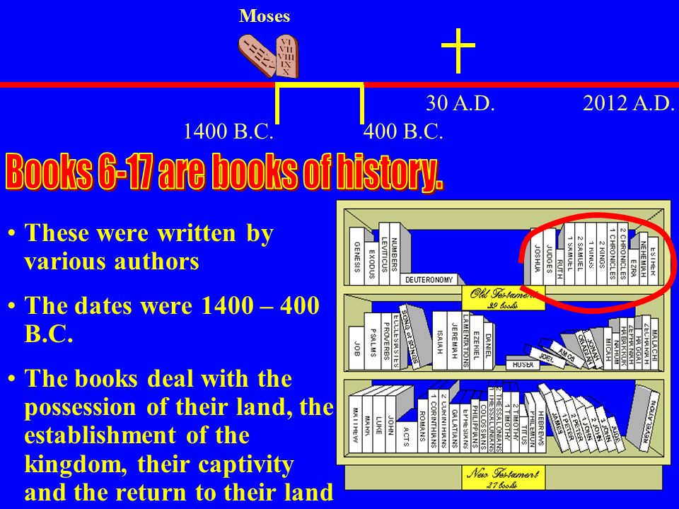 Books 6-17 are books of history.