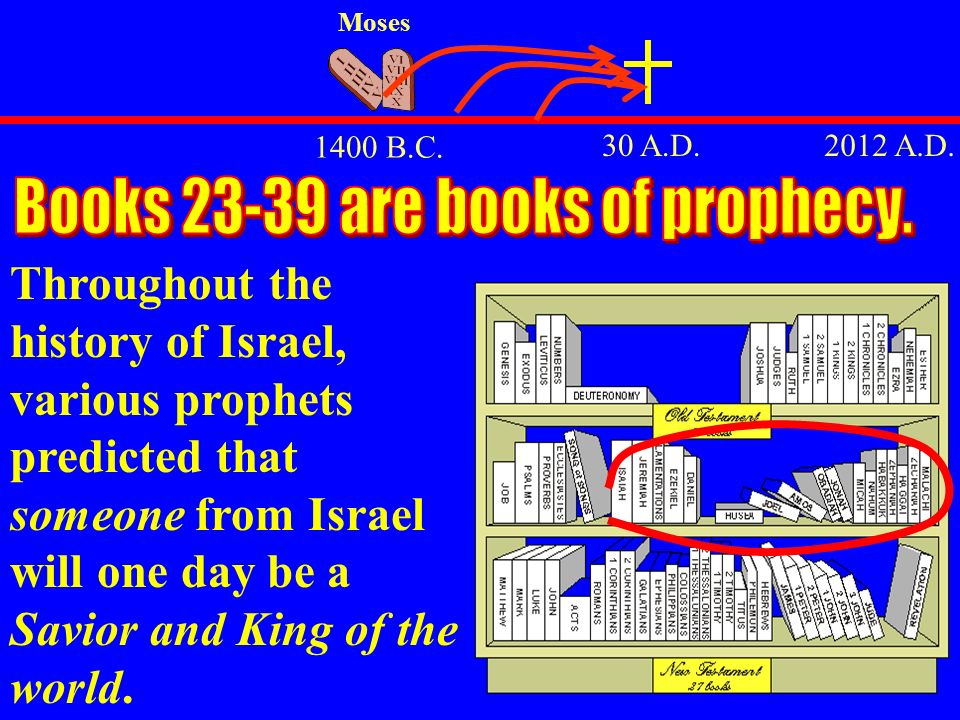 Books 23-39 are books of prophecy.