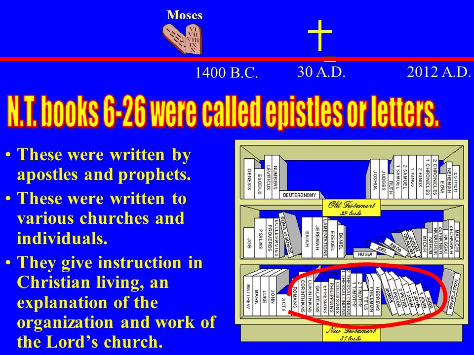 N.T. books 6-26 were called epistles or letters.
