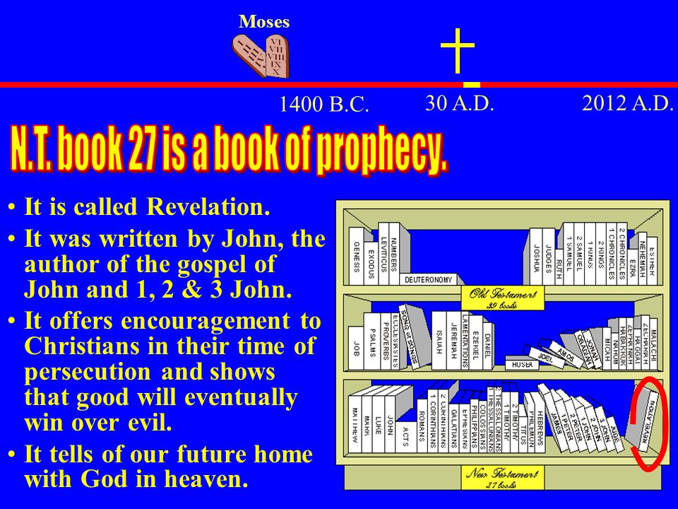N.T. book 27 is a book of prophecy.