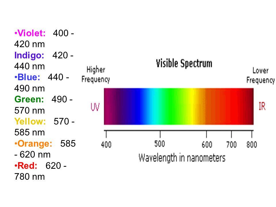 Violet: 400 - 420 nm Indigo: 420 - 440 nm