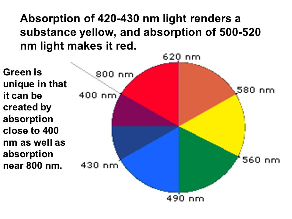 Absorption of nm light renders a substance yellow, and absorption of nm light makes it red.