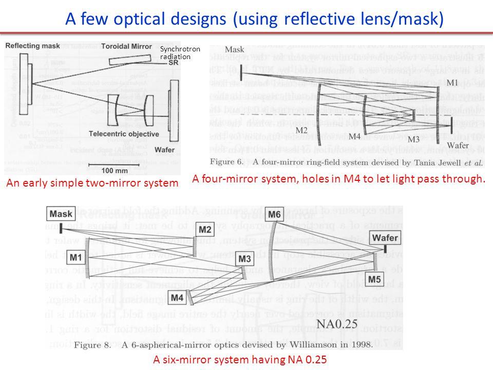 A few optical designs (using reflective lens/mask)