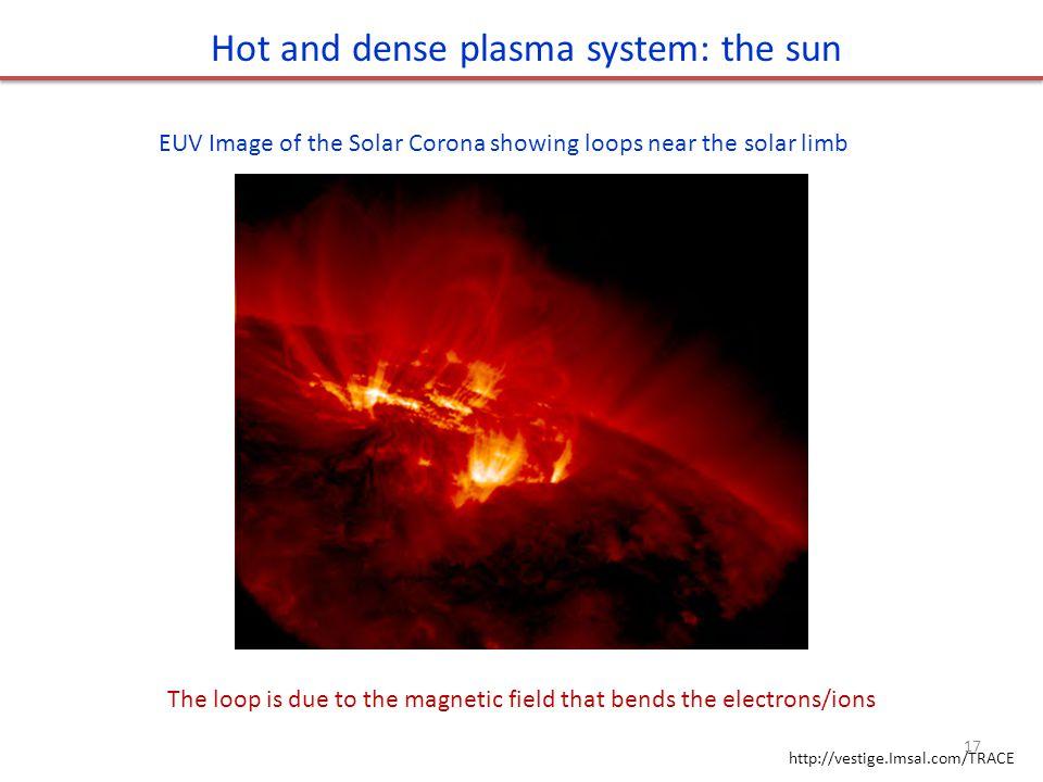 Hot and dense plasma system: the sun