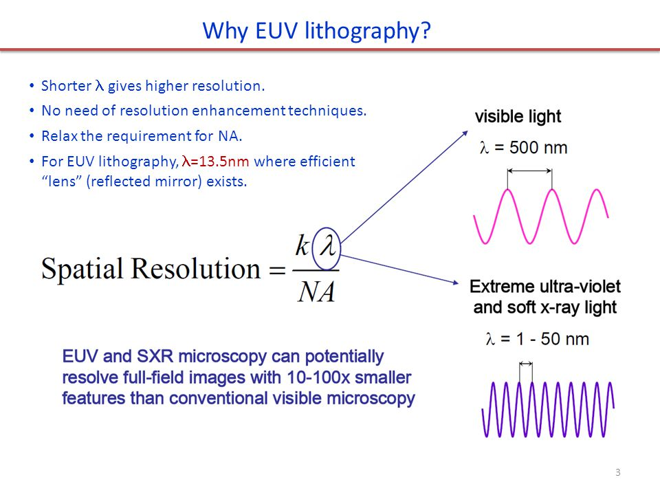 Why EUV lithography Shorter  gives higher resolution.