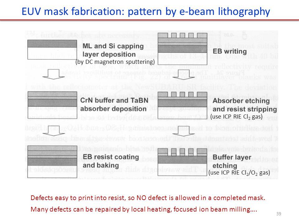 EUV mask fabrication: pattern by e-beam lithography