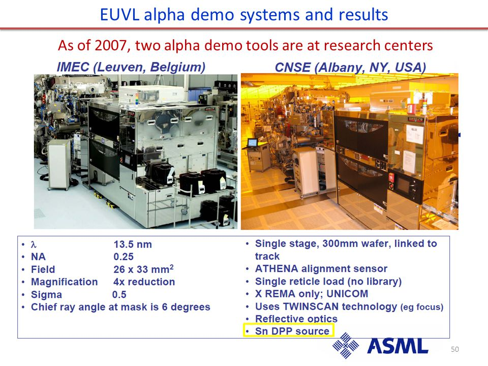 EUVL alpha demo systems and results