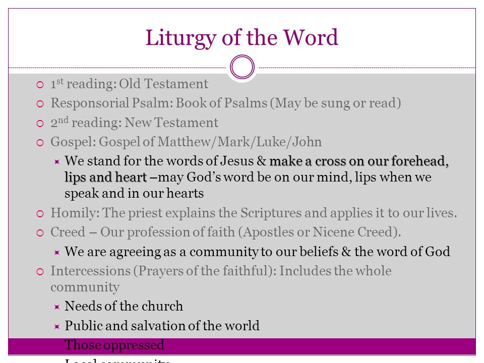 Liturgy of the Word 1st reading: Old Testament
