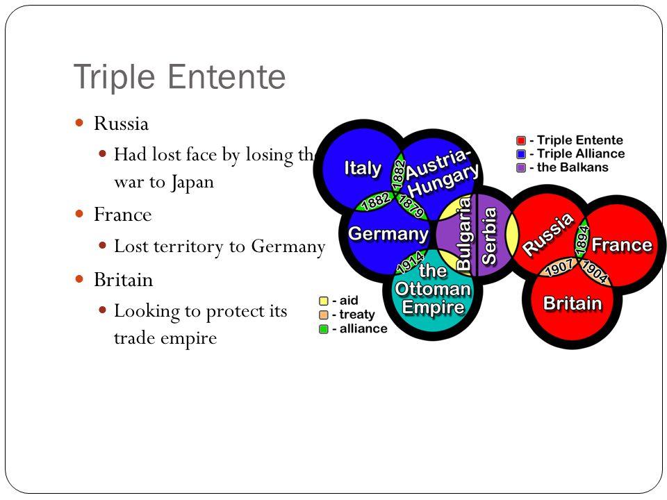 Triple Entente Russia France Britain