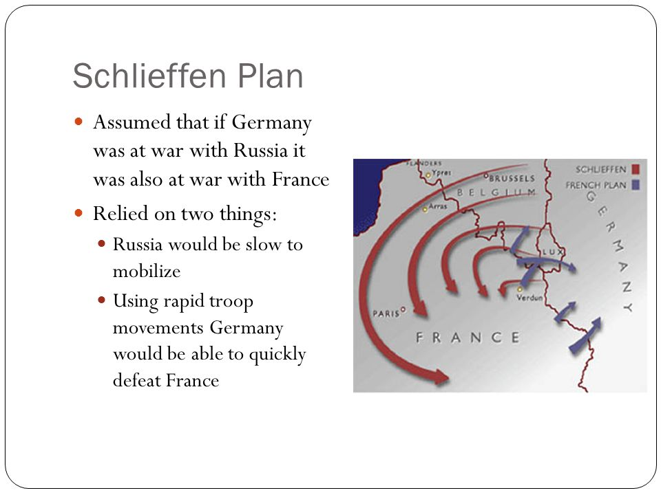 Schlieffen Plan Assumed that if Germany was at war with Russia it was also at war with France. Relied on two things:
