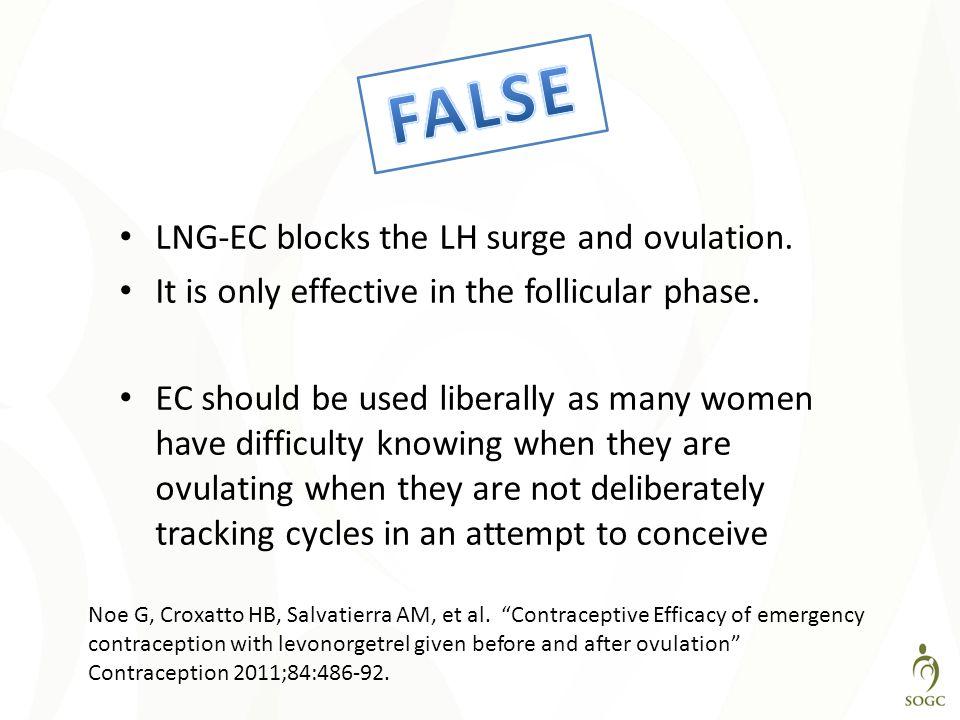 FALSE LNG-EC blocks the LH surge and ovulation.