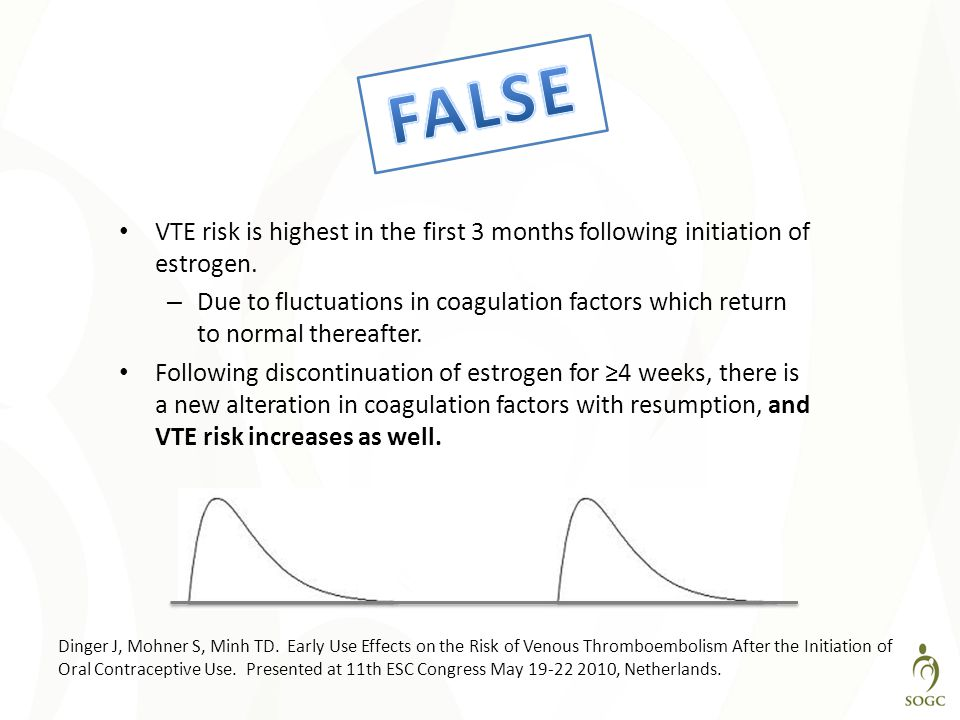 FALSE VTE risk is highest in the first 3 months following initiation of estrogen.