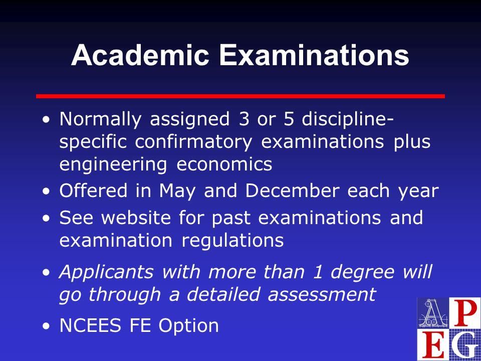 Academic Examinations
