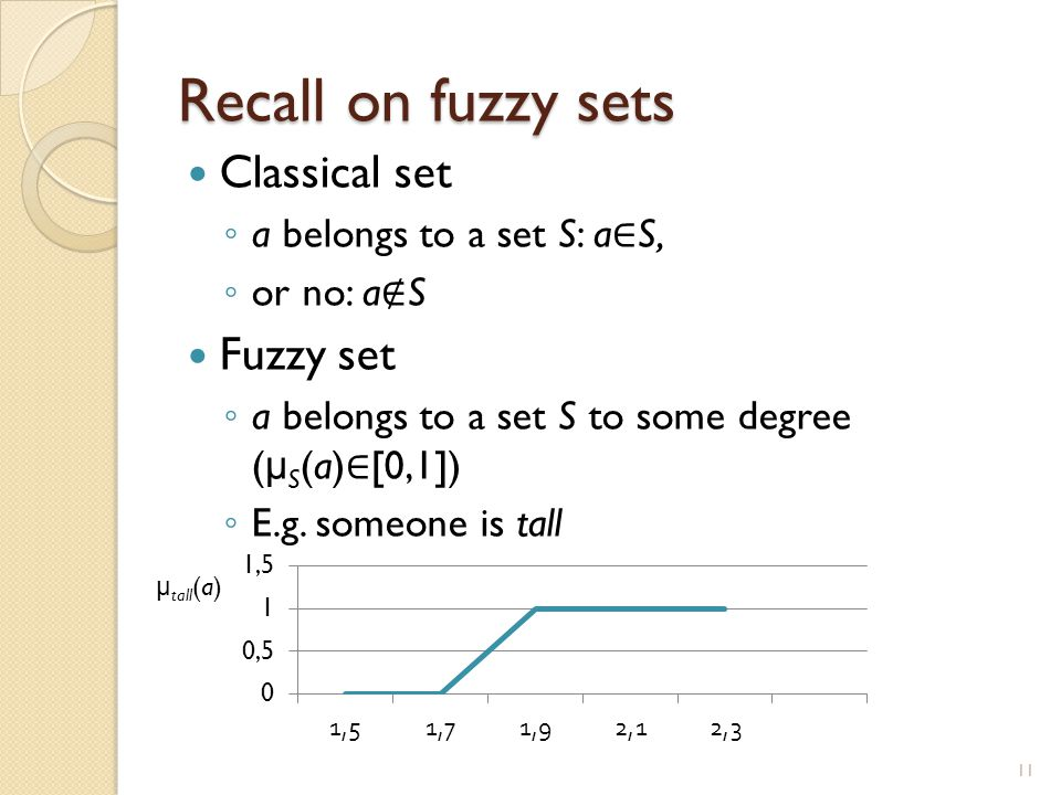 Recall on fuzzy sets Classical set Fuzzy set