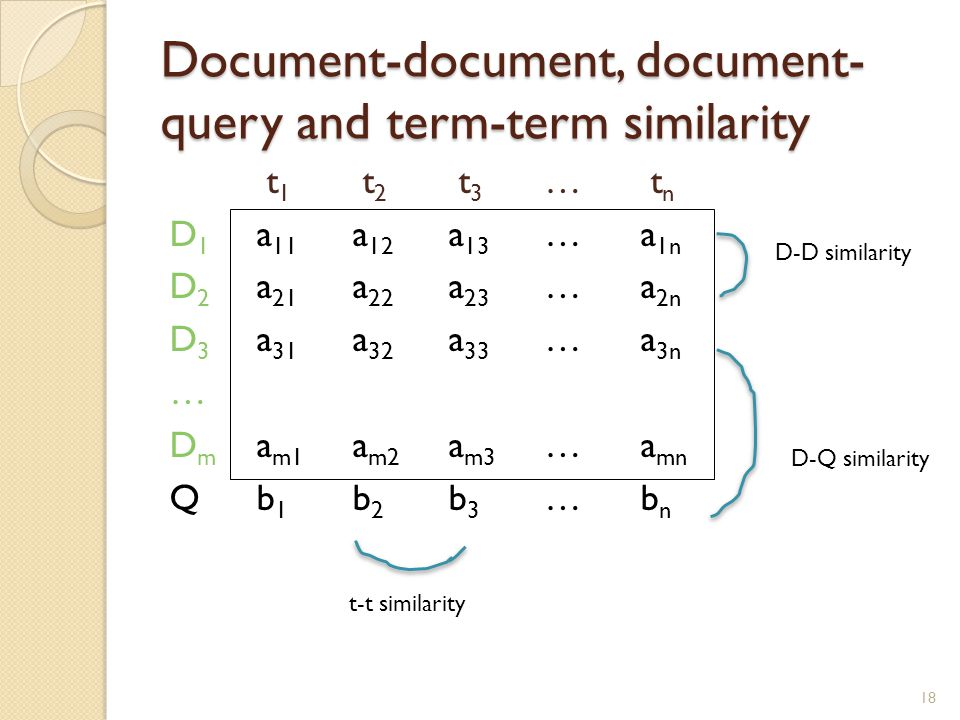 Document-document, document-query and term-term similarity