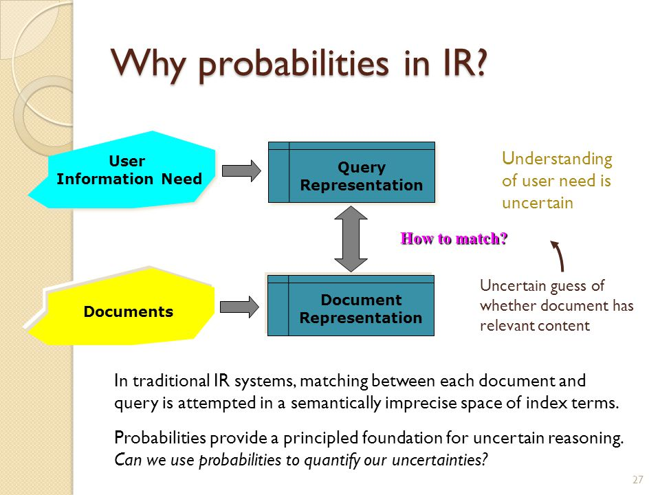Why probabilities in IR