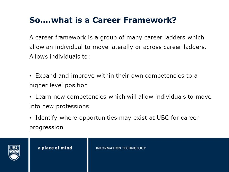 So….what is a Career Framework