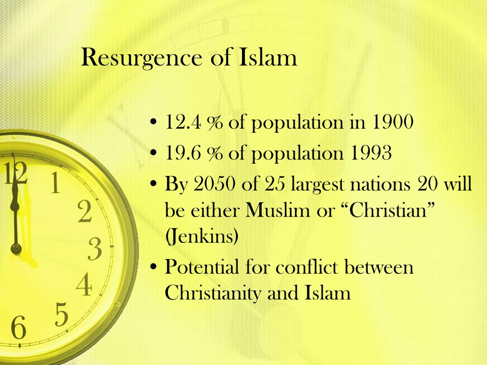 Resurgence of Islam 12.4 % of population in 1900