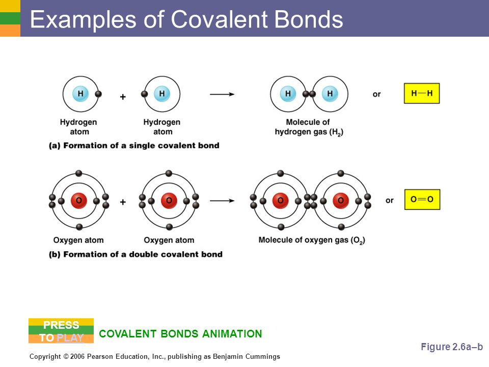 20 examples of covalent compound Naming covalent compounds solutions write the formulas for the following covalent compounds: 1) antimony tribromide sbbr3 2) hexaboron silicide b6si 3) chlorine dioxide clo2 4) hydrogen iodide hi.