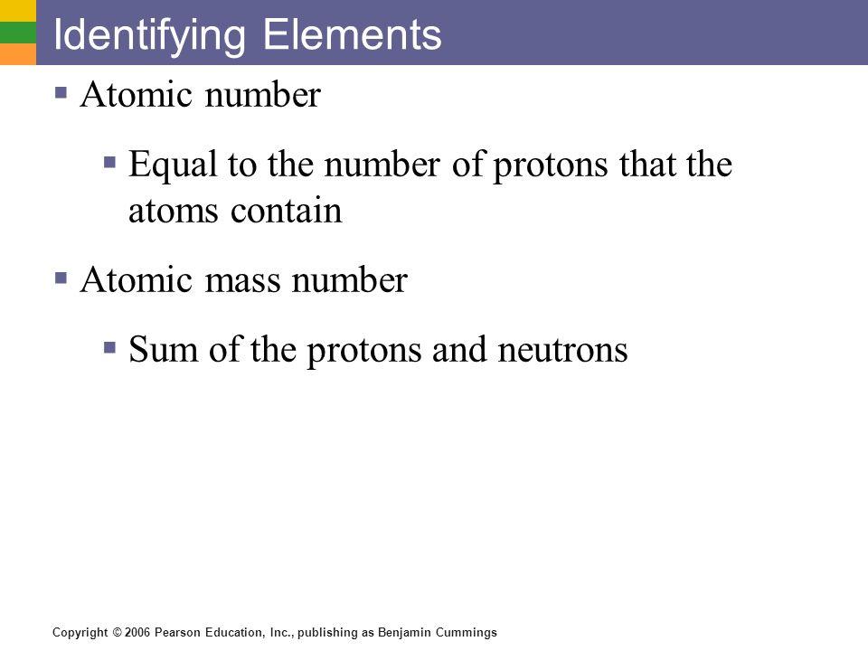 Identifying Elements Atomic number