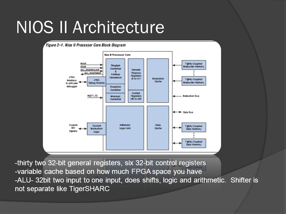 NIOS II Architecture Print sheet to list of architecture. All the ports on the right actually share one bus, the avalon archtecture.