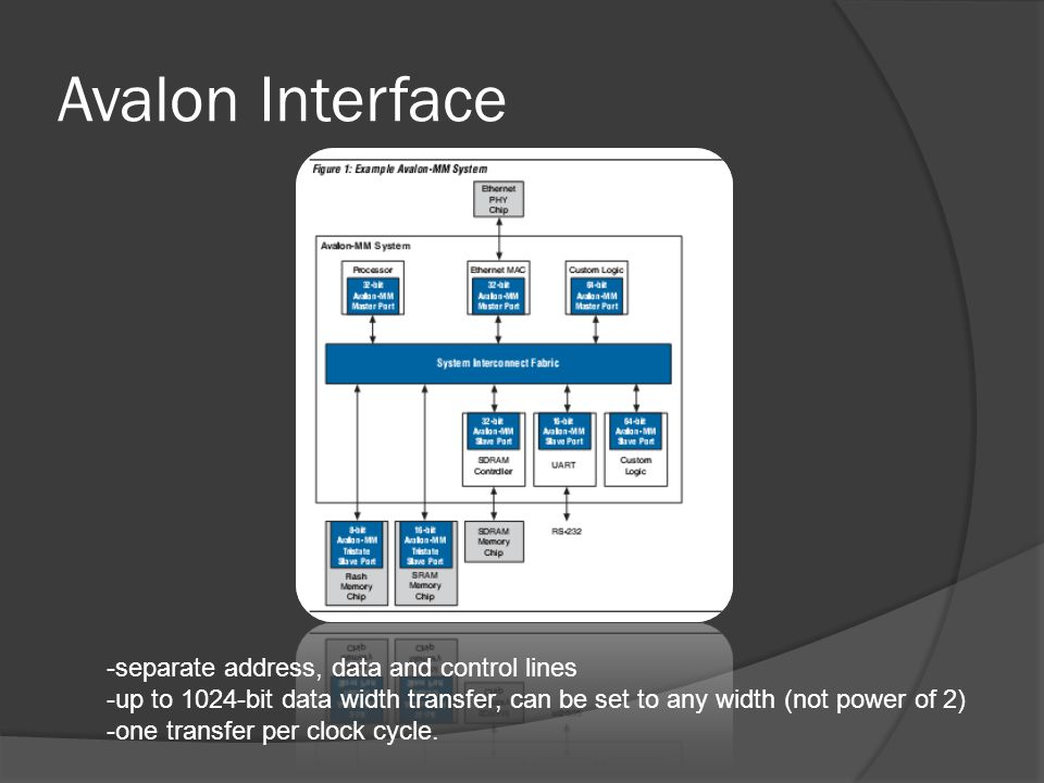 Avalon Interface -separate address, data and control lines
