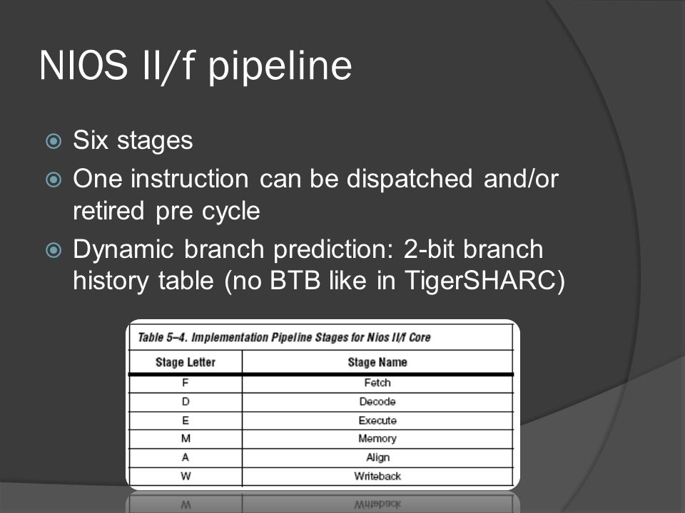 NIOS II/f pipeline Six stages